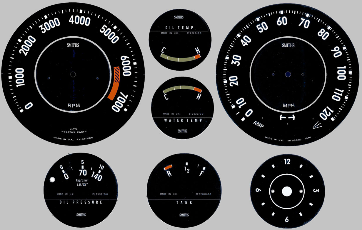 dave s volvo 240 white face gauges
