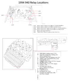 1994 volvo 940 fuse box archive of automotive wiring diagram \u2022 94 volvo 940 fuse box location 94 volvo 940 fuse box opinions about wiring diagram u2022 rh voterid co 1994 volvo 940