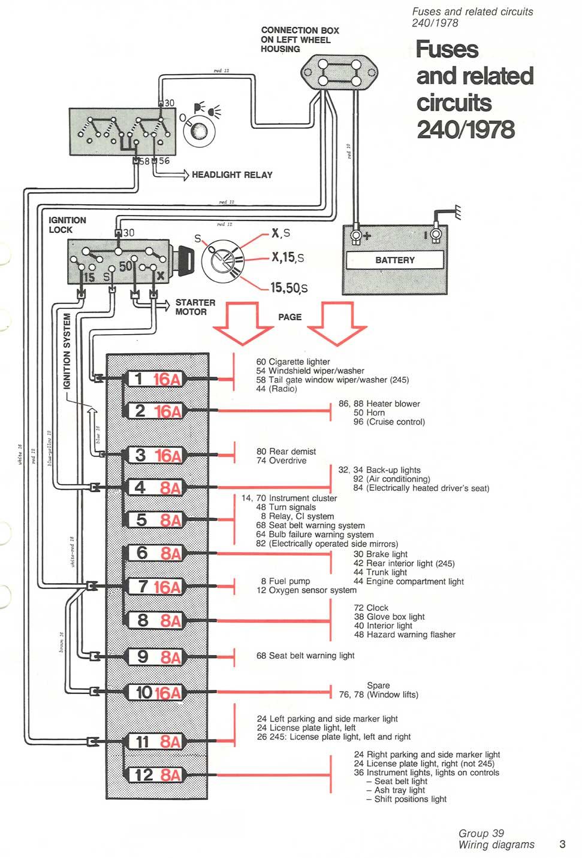 Volvo 240 Fuse Panel Page | Volvo 240 Fuse Box Diagram |  | 240Turbo.com