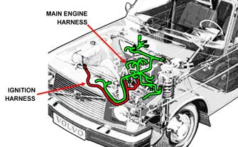 volvo 240 wiring diagram 1988 dave s volvo page volvo engine wire harnesses  volvo engine wire harnesses