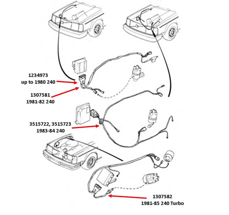 volvo 240 ignition wiring harness diagram