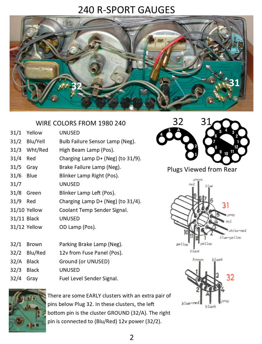 Volvo 850 Wiring Diagram Volvo Free Engine Image For User Manual