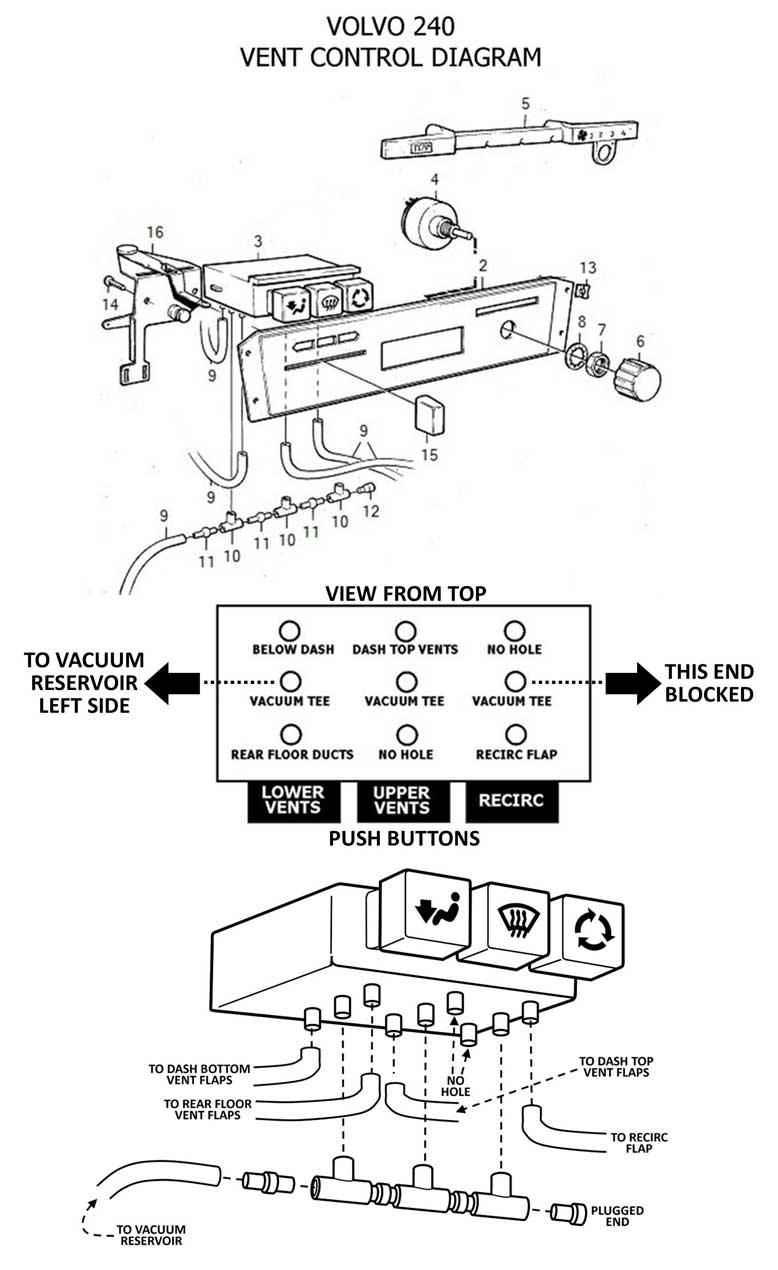 Ventcontroldiagramlo on 1998 Volvo S70 Vacuum Diagram