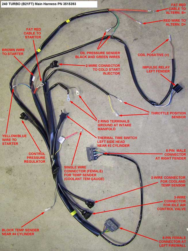 Dave's Volvo Page - Volvo Engine Wire Harnesses on bmw 735i engine diagram, chevy corsica engine diagram, pontiac lemans engine diagram, jeep grand wagoneer engine diagram, ford cortina engine diagram, volvo s80 t6 engine diagram, volvo 240 fuse panel, mercedes 500 engine diagram, porsche 356 engine diagram, volvo 240 spark plugs, volvo 240 firing order, bmw m3 engine diagram, volvo 760 engine diagram, volvo t5 engine diagram, audi quattro engine diagram, jeep comanche engine diagram, volvo 240 dl, amc eagle engine diagram, volvo 240 timing marks, pontiac sunbird engine diagram,