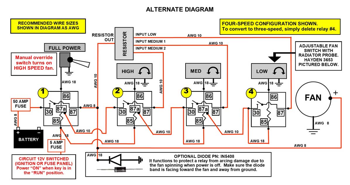 volvo 940 cooling fan wiring diagram dave s volvo page 4 speed mark viii cooling fan harness project  speed mark viii cooling fan