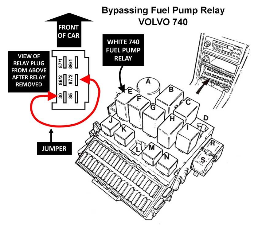volvo 940 fuel pump wiring diagram html