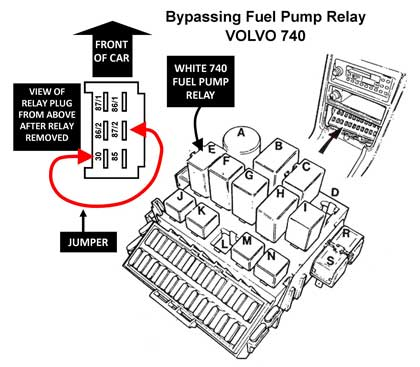 Volvo Fuel Pump Wiring Diagram on trailer wiring diagrams