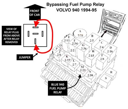 1991 Volvo 240 Fuel Pump Relay Location