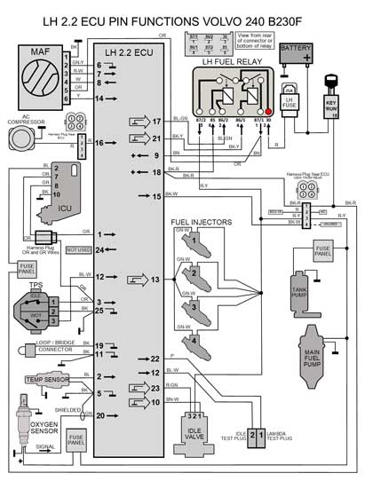 Dave's Volvo Page - Volvo Engine Wire Harnesses | Volvo 240 Wiring Diagram 1988 |  | Prancing Moose