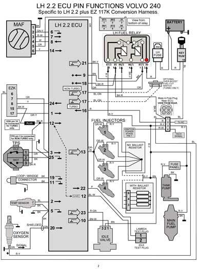 1983 volvo 240 wiring diagram  painless ls1 wiring harness