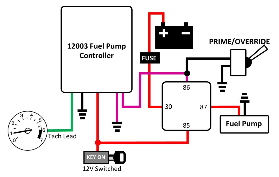 Volvo Fuel Pump Relay Mods | Volvo 240 Fuel Pump Wiring Diagram |  | 240Turbo.com