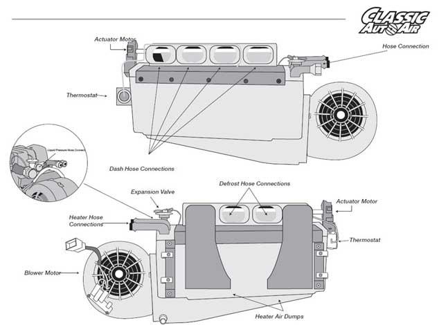 Vintage Air Wiring Diagram Vacuum - Wiring Diagram G11 on