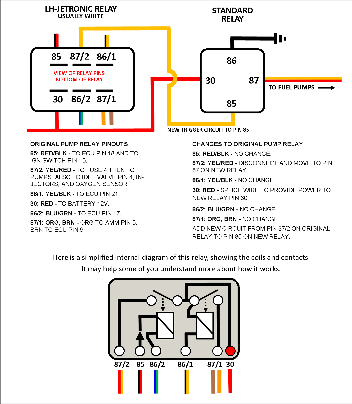 fuelpumprelaymodlhjet volvo 740 wiring diagrams volvo 740 fuel system wiring diagram 2001 Cobalt 190 at aneh.co