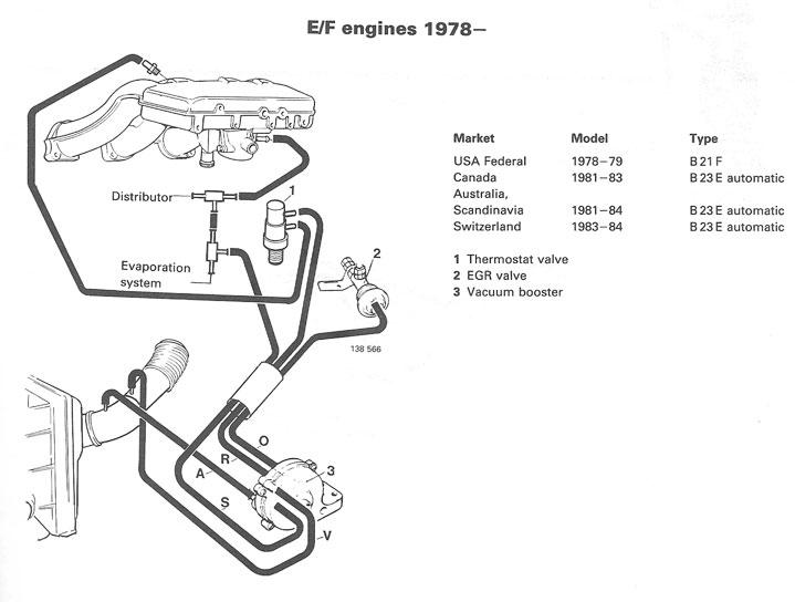 Volvo Vacuum Diagrams | Volvo B23 Engine Diagram |  | 240Turbo.com