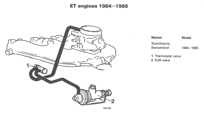 Vac B Et on Volvo Vacuum Diagrams 260