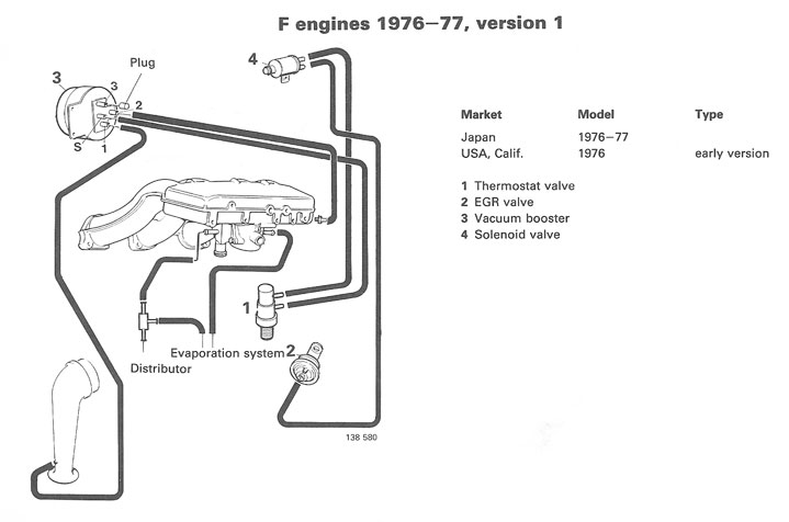 1985 volvo dl wiring diagram 1985 volvo gl wiring diagram