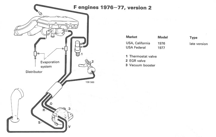 vac B21F 76 77 V2 volvo vacuum diagrams 1990 Volvo 240 Wiring Manual at edmiracle.co
