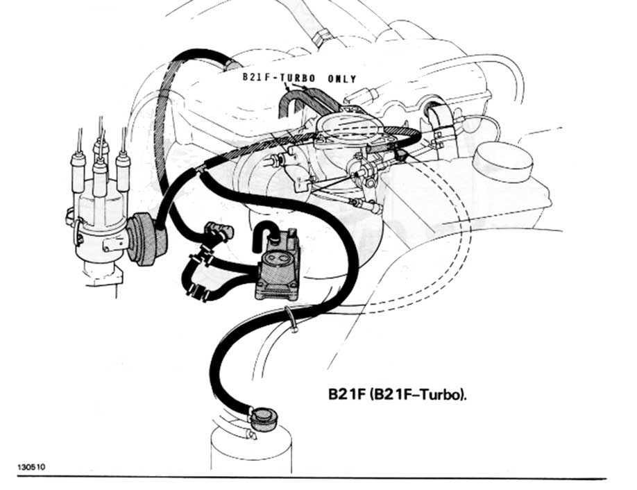 Volvo 740 Turbo Specs Wiring Diagram Schematic Diagram Schematic