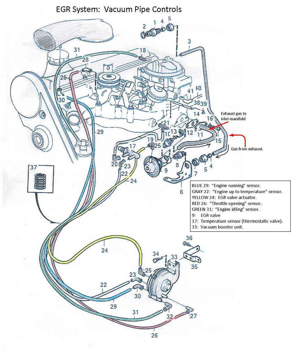 vac B230K 89 EGR volvo vacuum diagrams 1990 Volvo 240 Wiring Manual at edmiracle.co