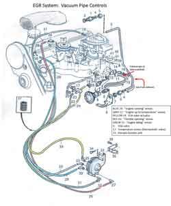 Volvo Vacuum Diagrams on mercedes-benz vacuum diagrams, nissan vacuum diagrams, chrysler vacuum diagrams, dodge vacuum diagrams, buick vacuum diagrams, cadillac vacuum diagrams, jeep vacuum diagrams, chevy vacuum diagrams, ac vacuum diagrams, gm vacuum diagrams, ford vacuum diagrams,